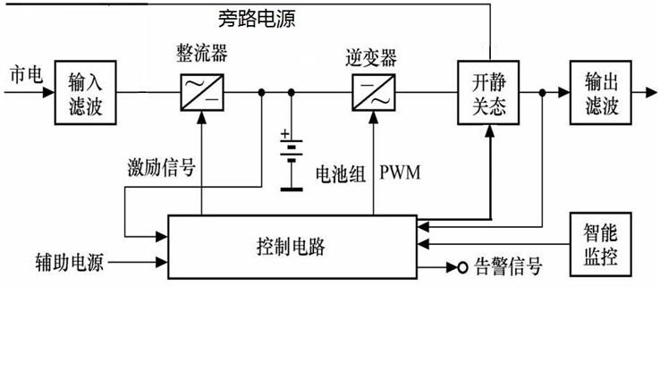 电路 电路图 电子 原理图 738_433